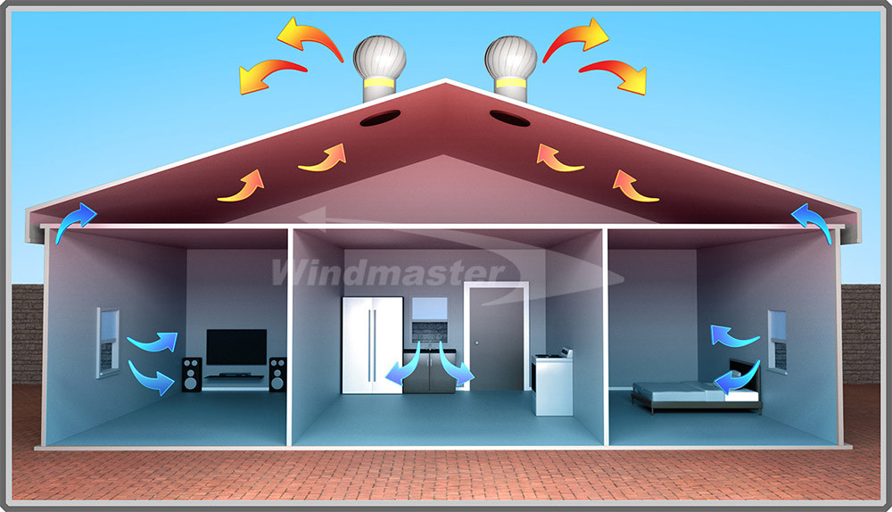 Domestic Roof Ventilation System
