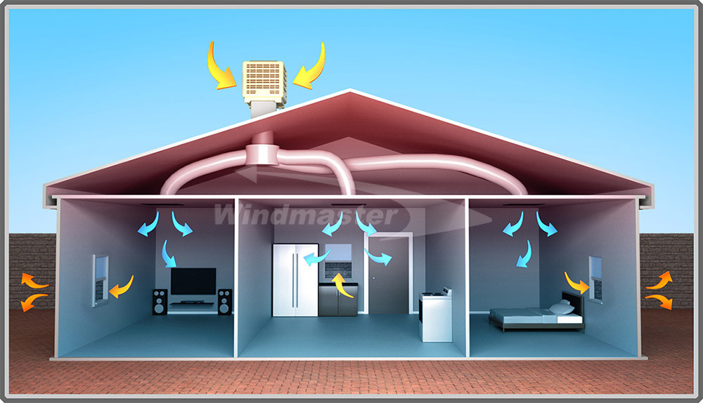 Domestic Aqua-Breeze Evaporative Coolers